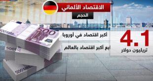 اقتصاد المانيا