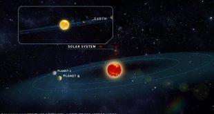 كوكبين يشبهان الأرض