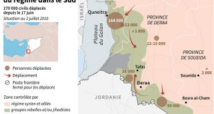 Syrie-offensive-regime