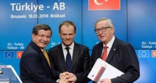 تركيا والاتحاد الاوروبي
