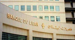 lebanon-bank