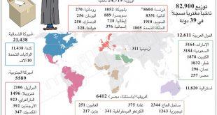 electionlebanon-world
