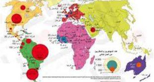 مناطق توزيع المغتربين